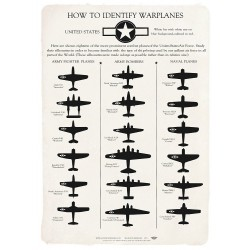 UNITED STATES WARPLANES WW2 JP-1865