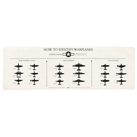 UNITED STATES WARPLANES WW2 JP-1865P
