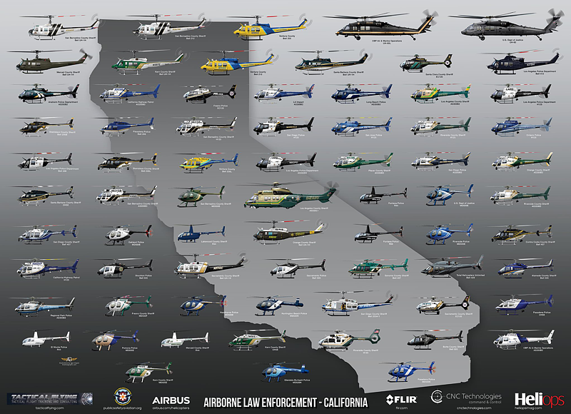CALIFORNIA LAW ENFORCEMENT HELICOPTERS